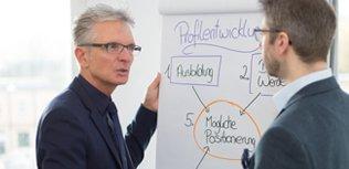 Andreas Claussen Karriereberatung